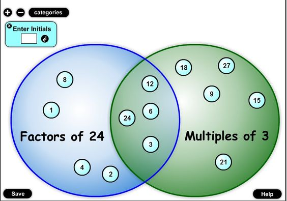 interactive venn diagrams  can be used for any subject  it