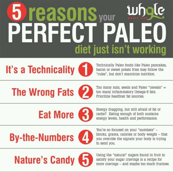 Paleo vs Whole 30