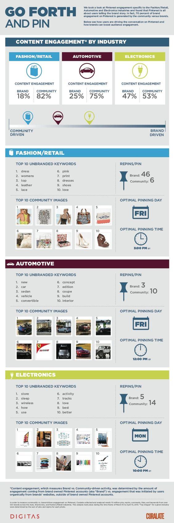 infographie-pinterest