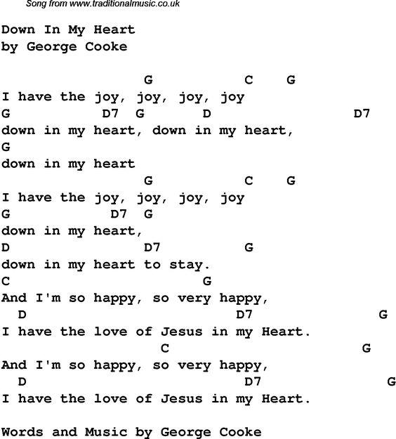 Guitar chords for christian songs beginners