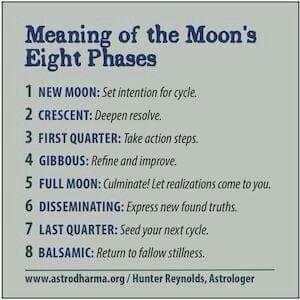 8 phase