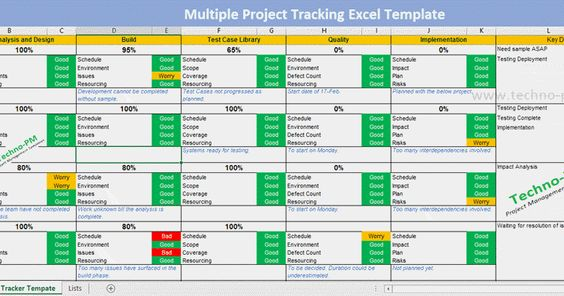 Multiple Project Tracking Template Excel Download Excel Project Management Templates Excel Template