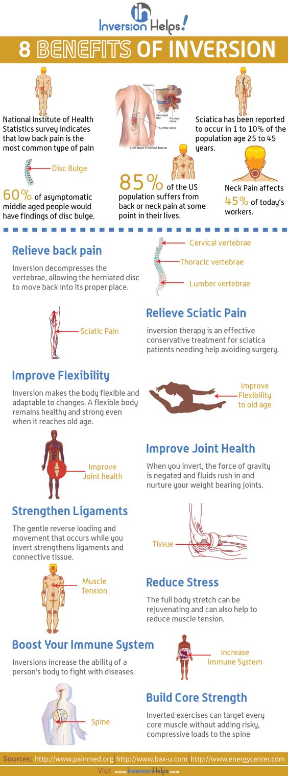 8 Benefits of Inversion. There's no doubt; Inversion Helps! There are numerous benefits to using inversion tables, but eight of them are the ones most desired by those plagued with back pain.