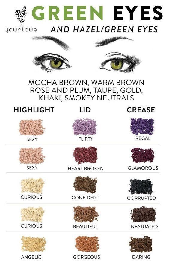 Younique Shadow colors for green eyes   Makeup for green