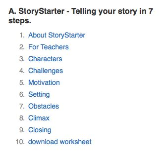 Writing a story online