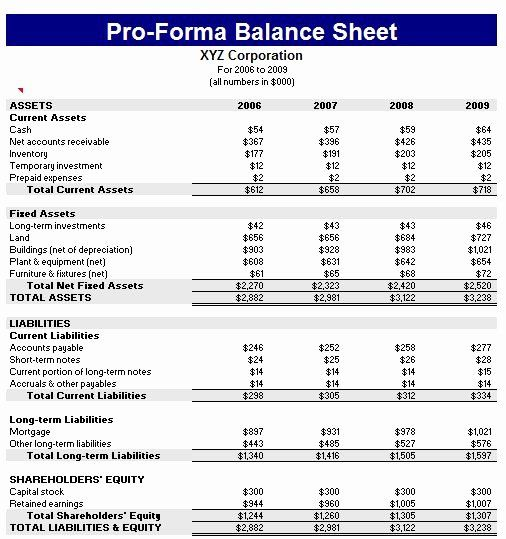Pro Forma Budget Template Beautiful Pro Forma Excel Spreadsheet As Excel Spreadsheet Household Statement Template Balance Sheet Template Financial Statement