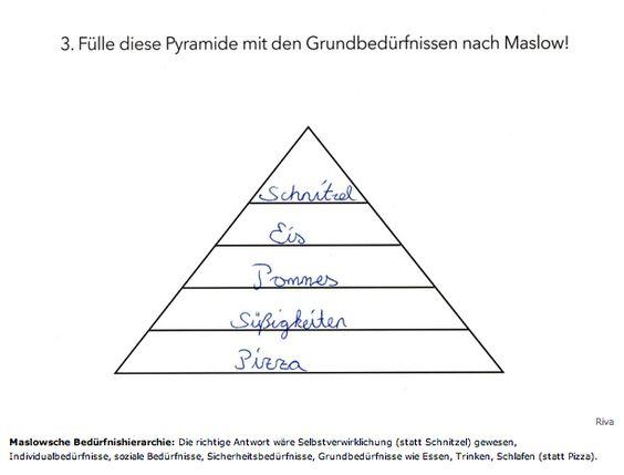 Die Bedürfnispyramide nach Maslow: | 19 Klassenarbeiten, an den 2015 Lehrer verzweifelt sind