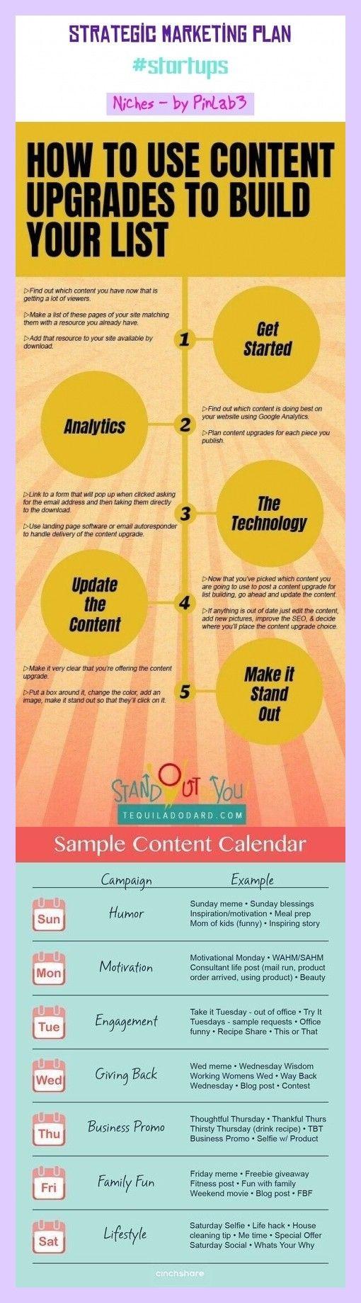 Beneficiile unui plan de marketing