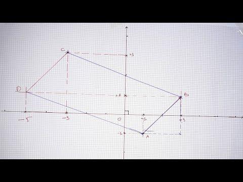 قسم الرابعة متوسط Youtube Line Chart Diagram Chart