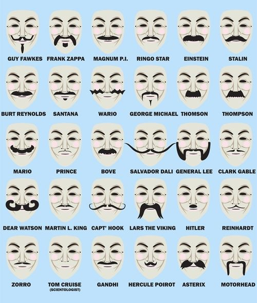 Image result for mustache types