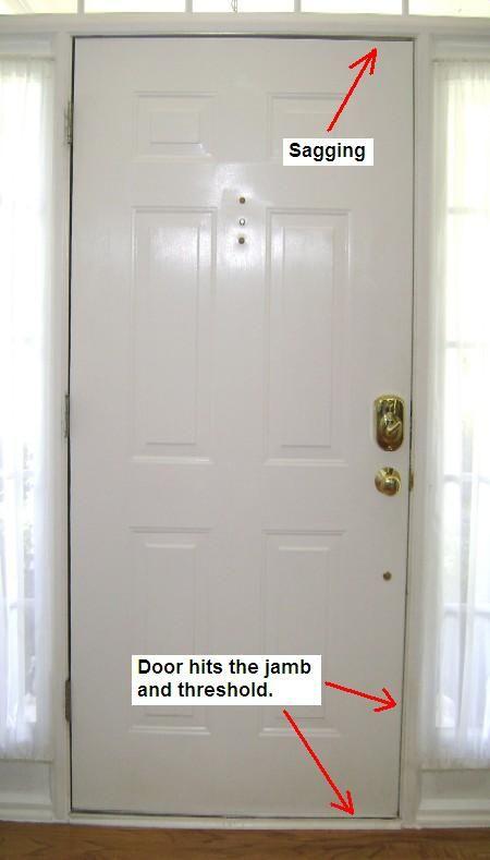Sagging Exterior Door Sagging Door Home Improvement Projects Home Repairs
