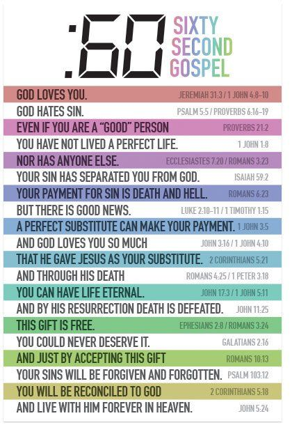 "Sixty Second Gospel God loves you. Jeremiah 31:3 / 1 John 4:8-10 God hates sin. Psalm 5:5 / Proverbs 6:16-19 Even if you are a ""good"" person Proverbs 21:2 You have not lived a perfect life. 1 John 1:8"