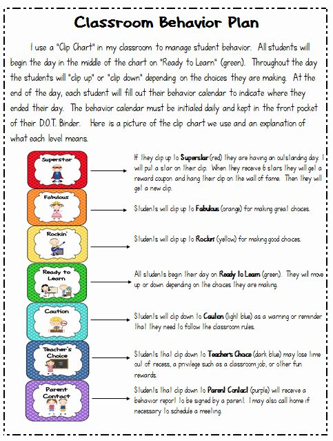 Behavior Plan Template For Elementary Students Luxury Classroom