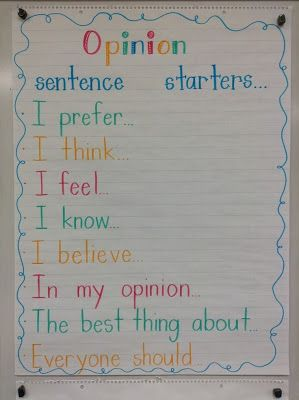 Anchor chart: Sentence starters for writing opinion pieces