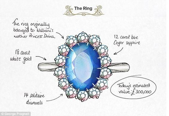 Princess Diana S And Now Duchess Katherine S Ring Princess Diana Ring Royal Engagement Rings Diana Ring