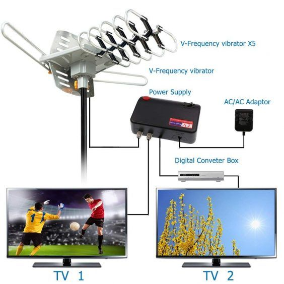 Outdoor Amplified Tv Antenna 150 Mile 360 Rotate Support 2tvs Hd