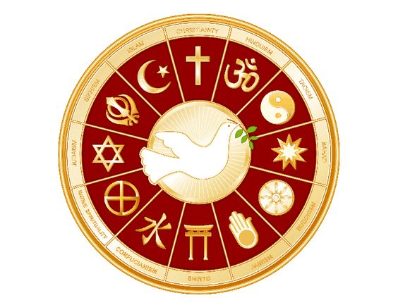 Religion and Spiritualism, What's the Difference?