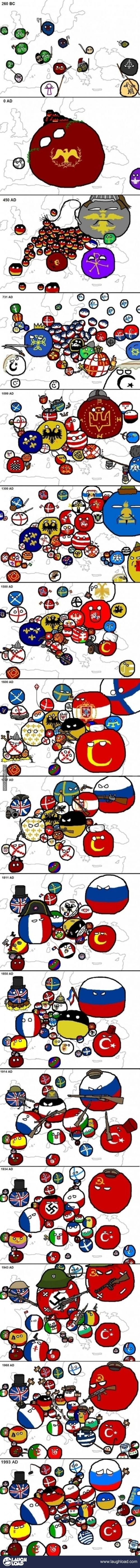 The history of Europe made easy