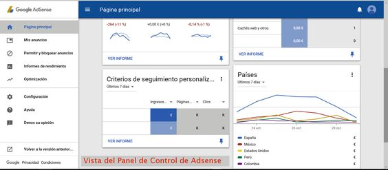 Vista general de Adsense