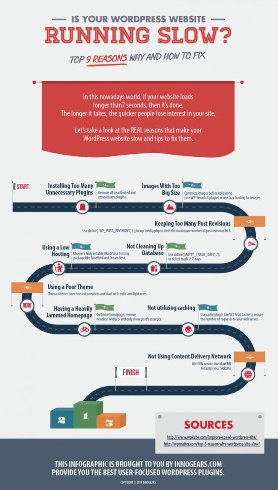 The Effects Of A Slow WordPress Website - #WordPress #WP #Speed #Web #Development #Infographic #Labinator