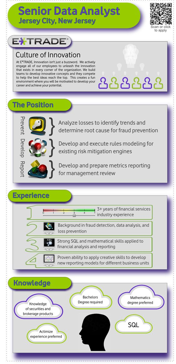 Jobs, Analytic Talent / AnalyticTalent