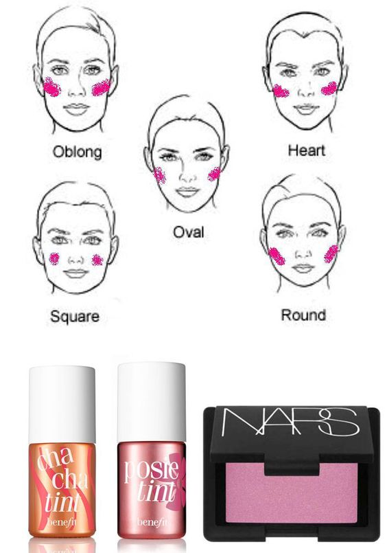 Blush for face types.