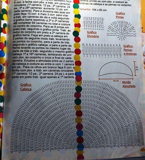 Tapete Minions De Croche : ? Passo do Tapete Joaninha croche,croch?,graficos,gr?ficos,tapetes