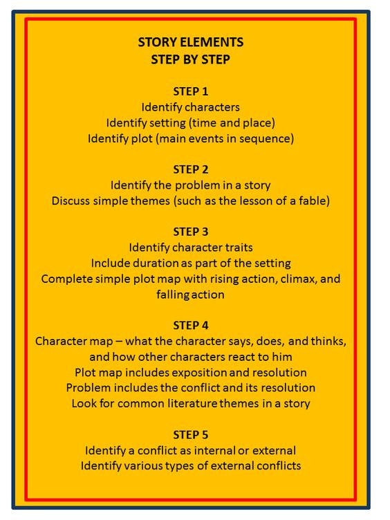 Story Elements Step by Step Chart