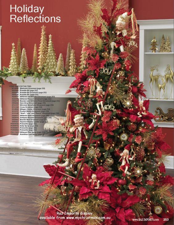 Tendencias para decorar tu arbol de navidad 2016 2017 http for Adornos para arbol de navidad 2016