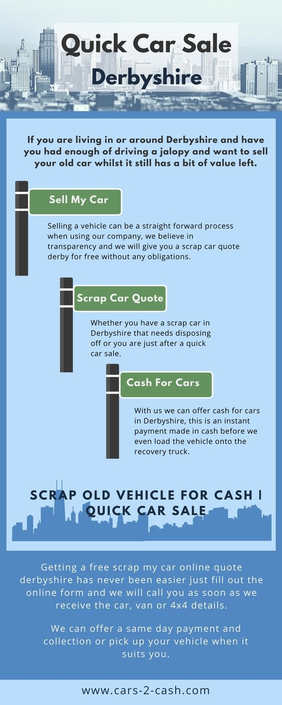 Sell or scrap your car quickly with Cars-2-Cash. We pride ourselves ...