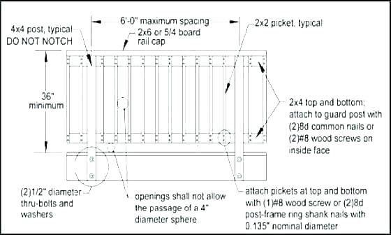 Height Of Balcony Railing In 2020 Balcony Railing Railing