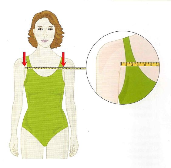 Buy your pattern by this measurement.  Use Nancy's chart (I've also pinned) to find the corresponding pattern size.  The idea is this measurement NEVER changes...it's your bones.