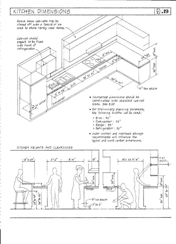 Kitchen Anthropometrics Anthropometry Pinterest Ice Makers Corner Cabinets And Cabinets