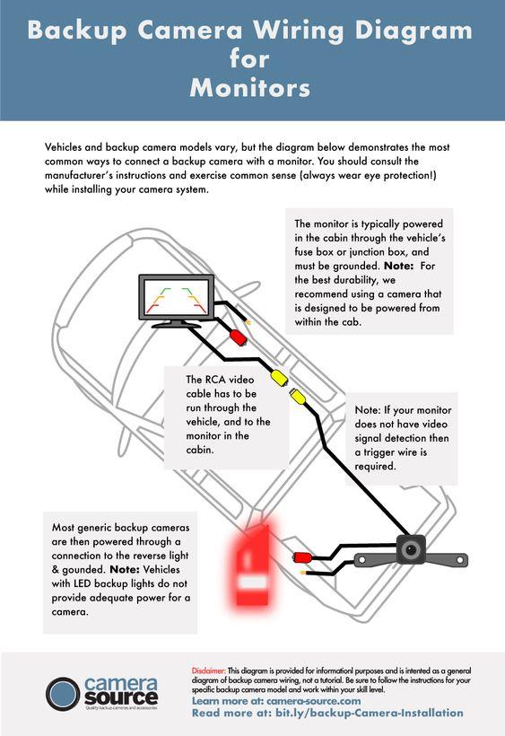 Ford F150 Backup Camera Wiring Diagram : backup, camera, wiring, diagram, Backup, Camera, Wiring, Diagram, Monitors, Camera,, Installation,, Installation