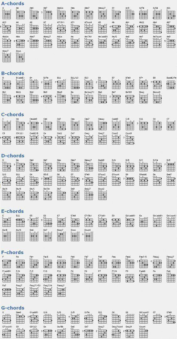 Downloadable Songbook With Complete Chords Chart Free Pdf Music Guitar Songs Chords Ukelessons Gu Guitar Chord Chart Guitar Chords Basic Guitar Lessons