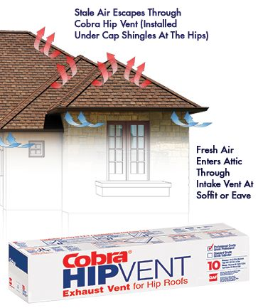 Cobra Hip Vent Protect Roofs With Little Or No Ridge From Premature Deterioration By Providing Effective Energy Efficien Hip Roof Attic Ventilation Roof Vents