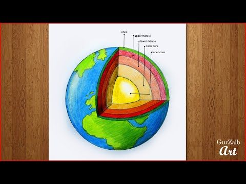 How To Draw Earth Layers Diagram Drawing Easy Way To Draw Science Poster Chart Project Youtube In 2020 Earth Drawings Easy Drawings Earth Layers