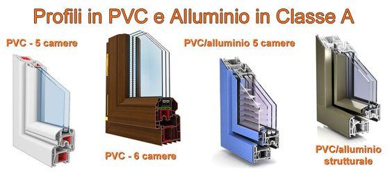 Infissi pvc alluminio cose da comprare pinterest for Costo serramenti pvc