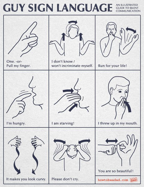 guy sign language language sign language chart and charts