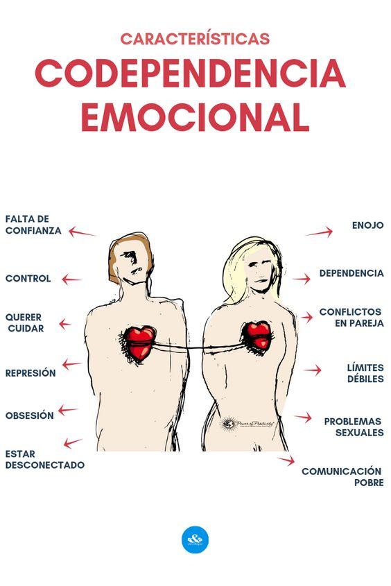 Conoce sobre la codependencia emocional: definición, síntomas, interdependencia vs. codependencia y tratamiento.