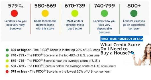 100 Financing Zero Down Payment Kentucky Mortgage Home Loans For Kentucky First Time Home Buyers What C Va Mortgage Loans Mortgage Loans Bad Credit Mortgage
