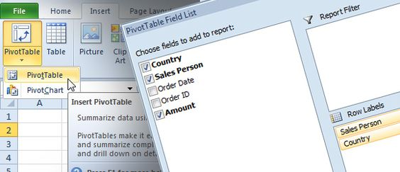 Increase Productivity Data Analysis Using Pivot Tables In