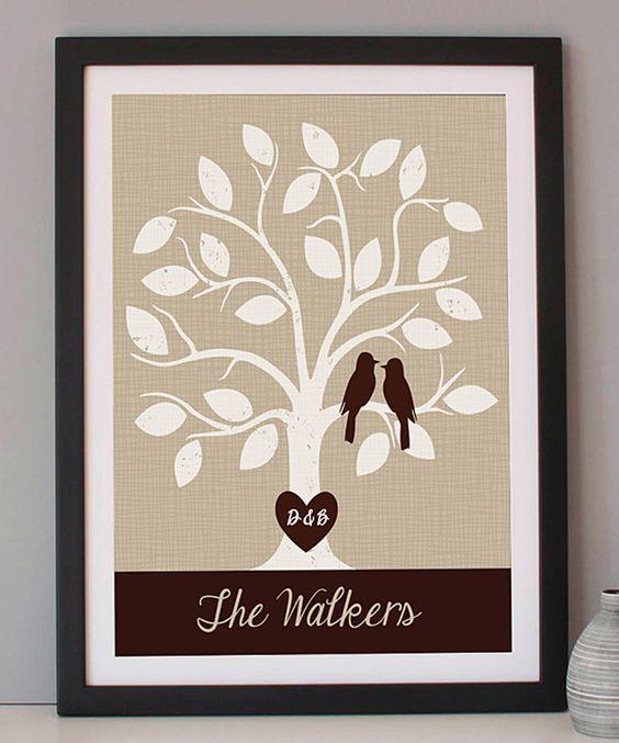 Lovebird Wedding Personalized Print by Hypolita #zulily #zulilyfinds