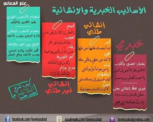 Pin By سنا الحمداني On علم النحو Book Cover Books Cover