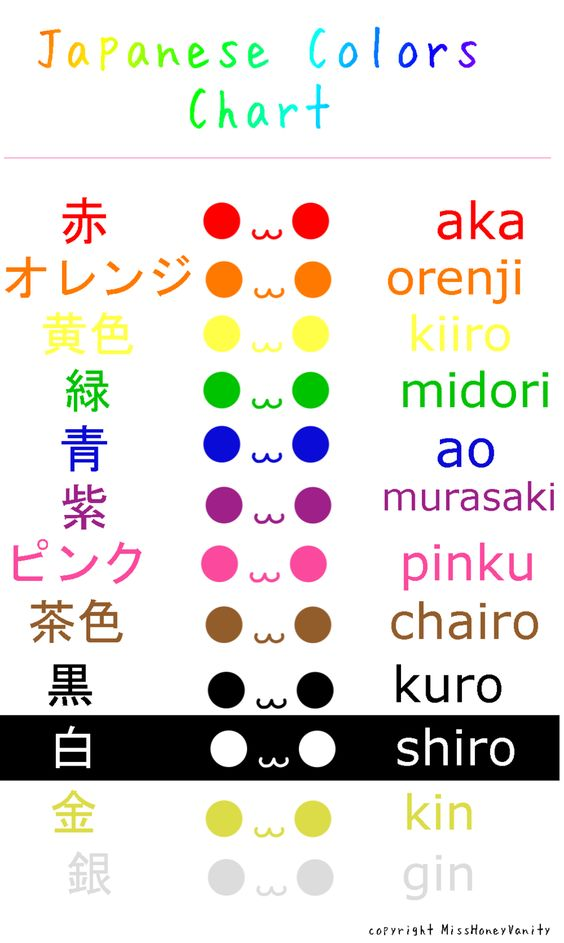 Colors in Japanese: