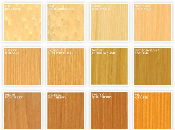Furniture Finishes   Light Wood Finish Guide #KWYW | Home Design Glossary |  Pinterest | Wood, Wood Veneer And Furniture