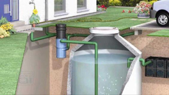 HAUS Arquitetura e Construção - Tema: Cisterna