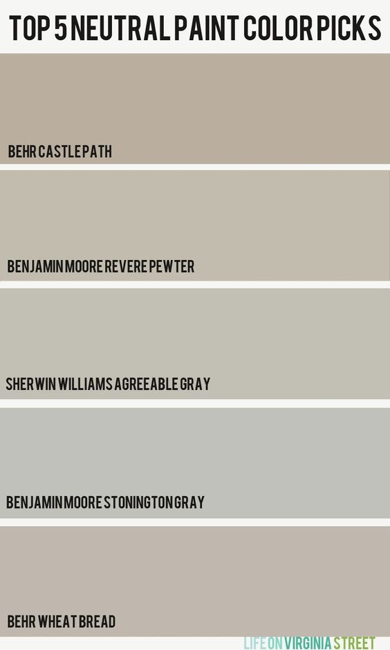 Neutral paint top five and paint colors on pinterest How to match interior colors