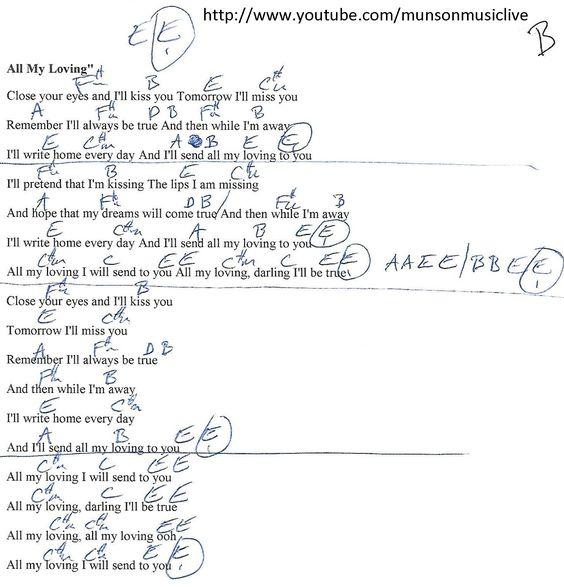 All My Loving (Beatles) Guitar Chord Chart | Acordes de guitarra ...