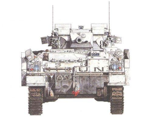 Vista frontal de un FV510 Warrior. Pin by Paolo Marzioli